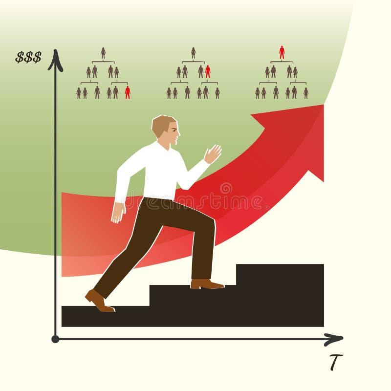El hombre hace carrera El hombre va en una escalera de la carrera EPS, JPG stock de ilustración