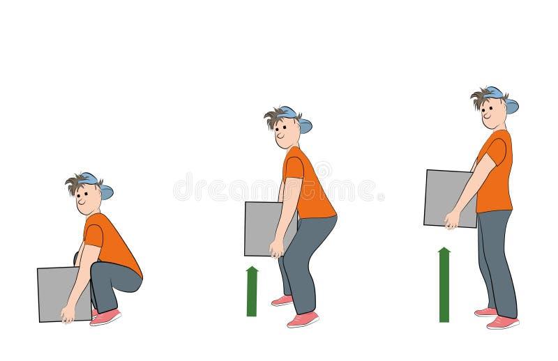 El hombre levanta el peso correctamente Ilustraci?n del vector stock de ilustración