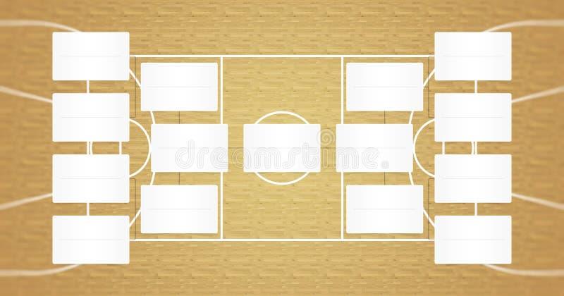 El horario de las segundas fases de NBA - NBA acorcheta - los finales del baloncesto proyecta - color de madera natural del piso libre illustration