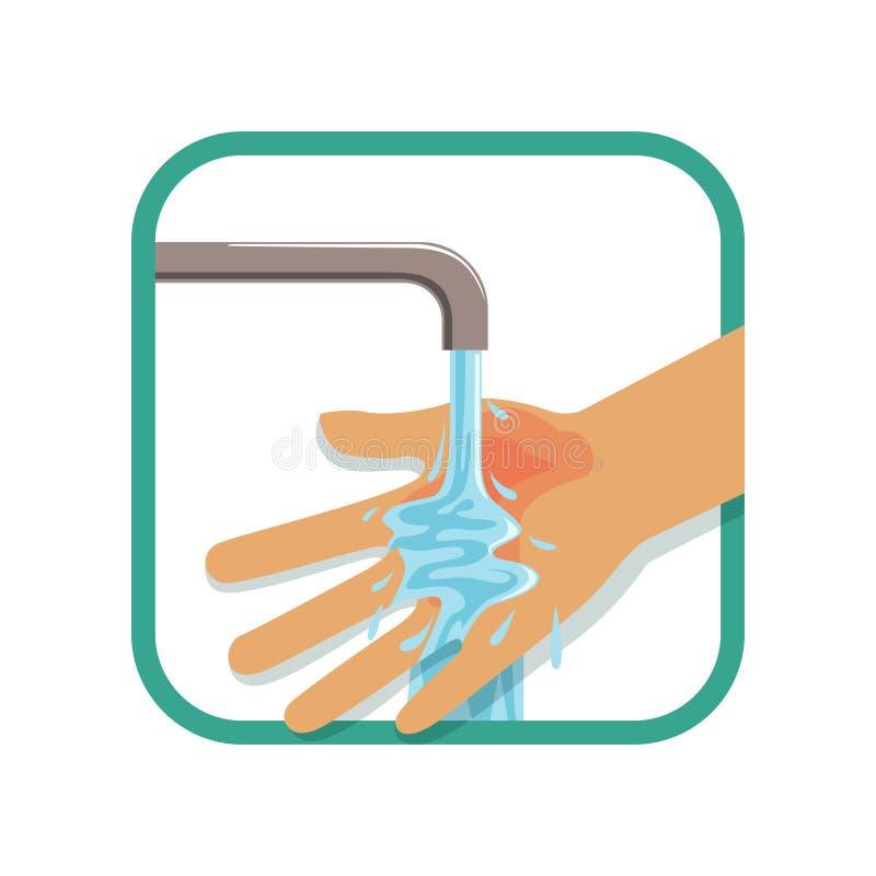 El ` humano s quemó la mano debajo de la agua corriente fresca Tratamiento para las quemaduras de primer grado Concepto de lesión ilustración del vector