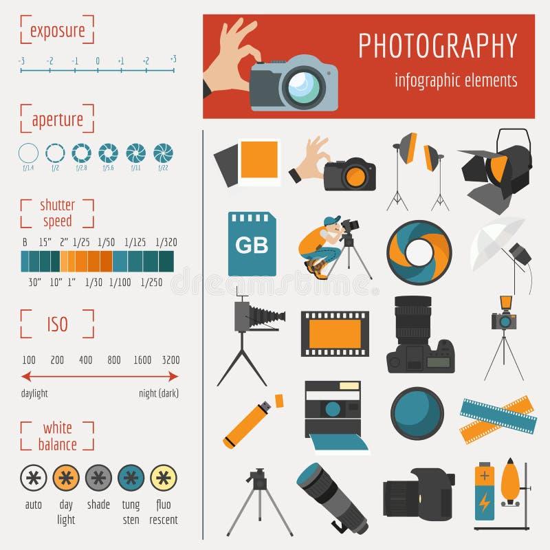 El infographics de la fotografía fijó con la foto, equipo de la cámara libre illustration
