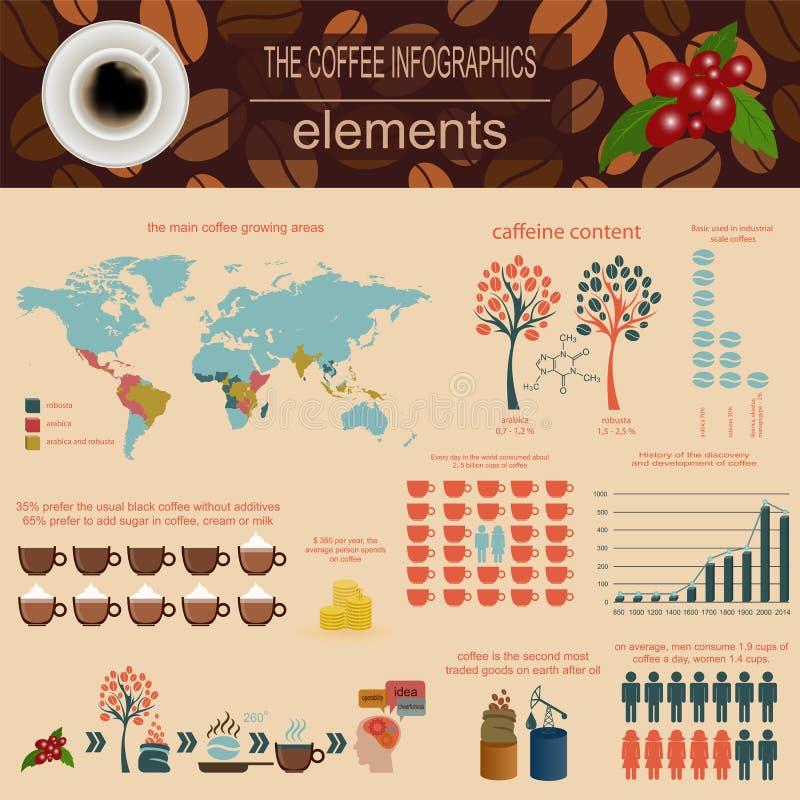 El infographics del café, fijó los elementos para crear su propia información stock de ilustración