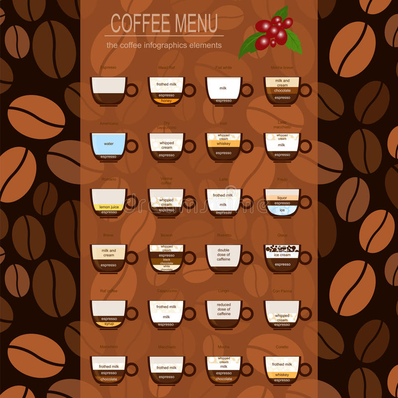 El infographics del menú del café, fijó los elementos para crear sus los propio stock de ilustración
