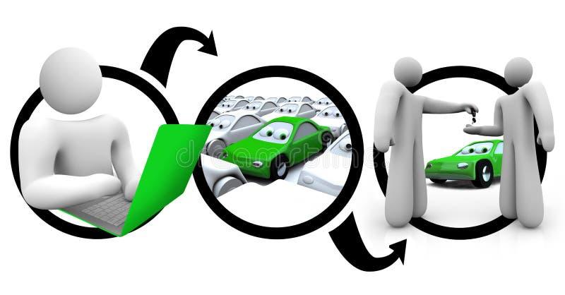 El ir en línea a encontrar el coche y la compra ilustración del vector