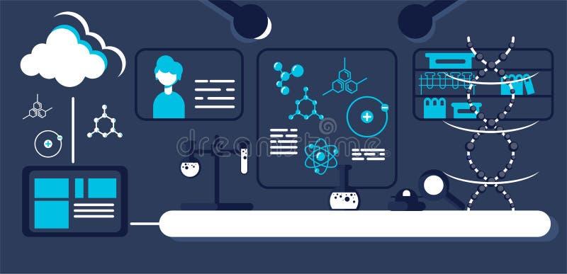 El laboratorio para genético investiga con el equipo ilustración del vector