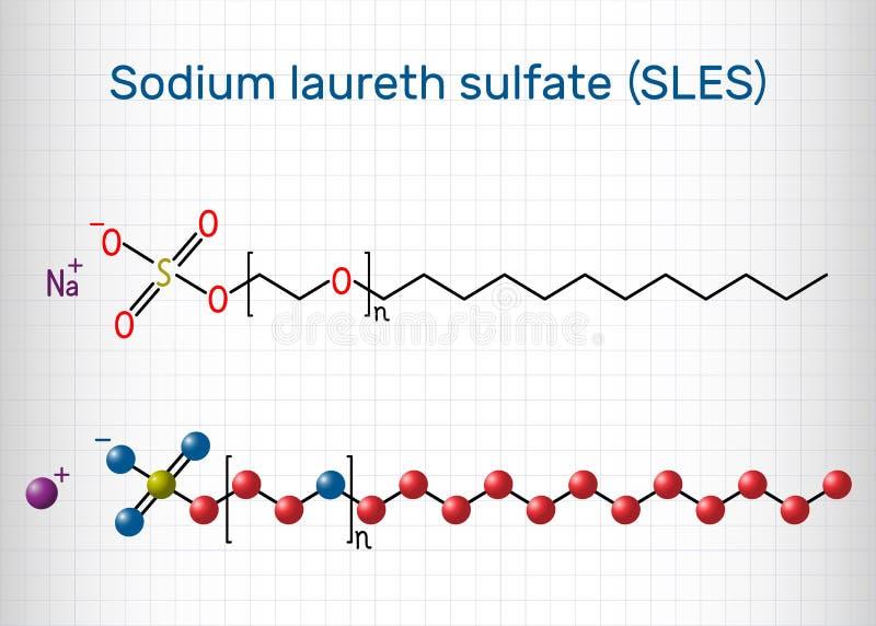 El laureth del sodio sulfata la molécula de SLES Es un tensioactivador aniónico usado en productos de la limpieza y de higiene Su libre illustration