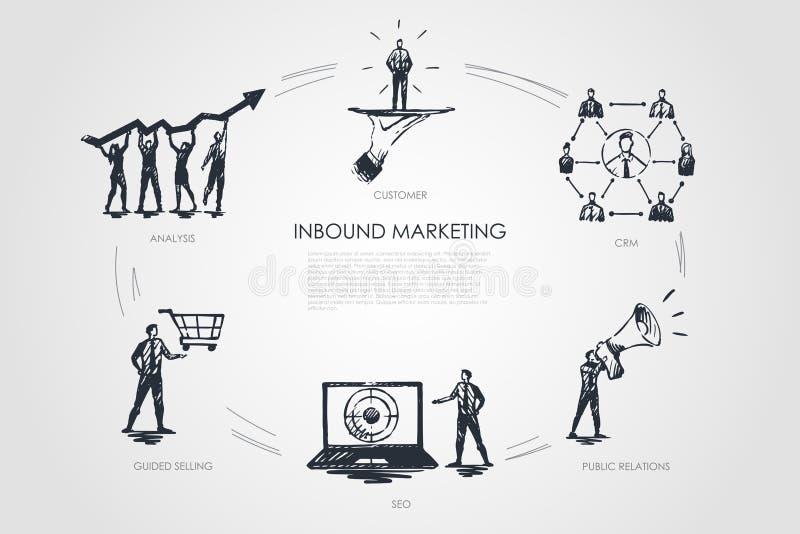 El márketing de entrada, CRM, relaciones públicas, análisis, dirigió la venta libre illustration