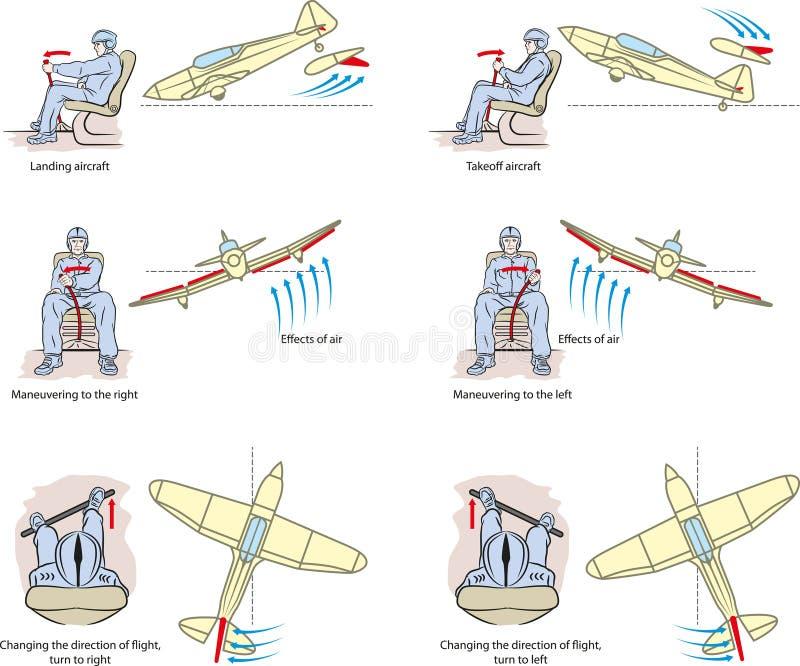 El maniobrar de los aviones stock de ilustración