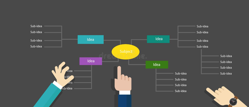 El mapa de mente estructuró la colaboración de pensamiento del tablero del ejemplo del concepto del vector de la organización de  stock de ilustración
