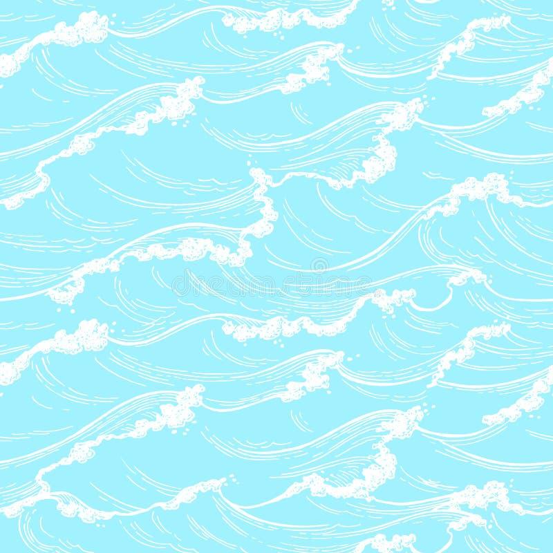 El mar agita el modelo inconsútil ilustración del vector