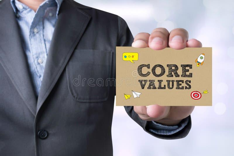 El mensaje del hombre de negocios en la base mostrada tarjeta valora concepto foto de archivo