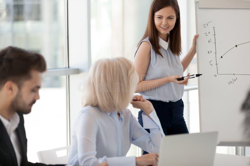 El mentor femenino da la presentación del flipchart a los empleados foto de archivo libre de regalías