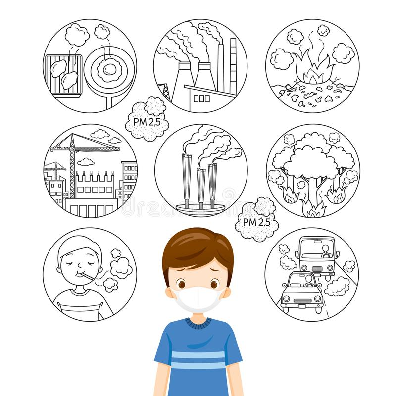 El muchacho que lleva la máscara de la contaminación atmosférica N95 para protege el polvo PM2 5 Causa de los iconos del esquema  stock de ilustración