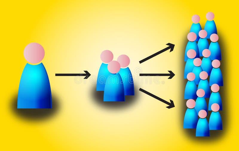 El multiplicarse de la gente ilustración del vector