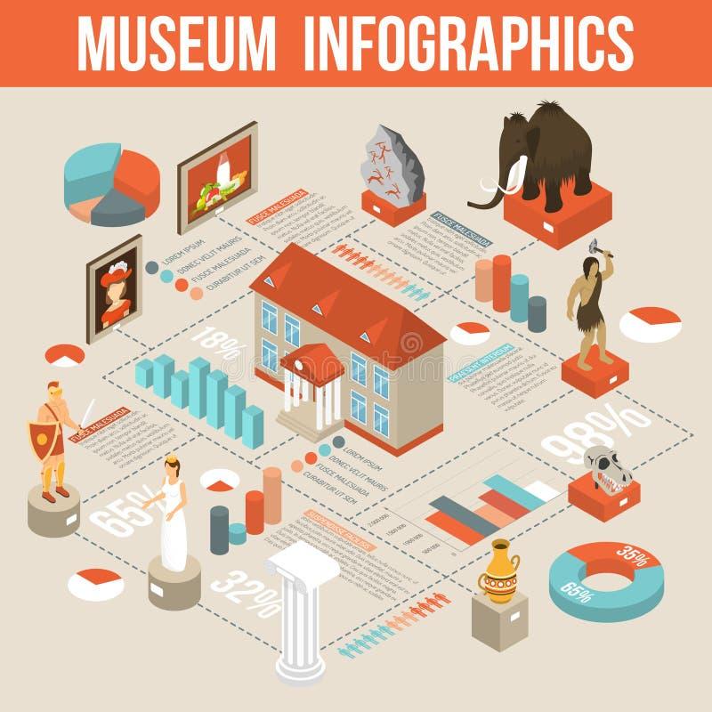El museo exhibe el cartel isométrico del organigrama de Infographic ilustración del vector