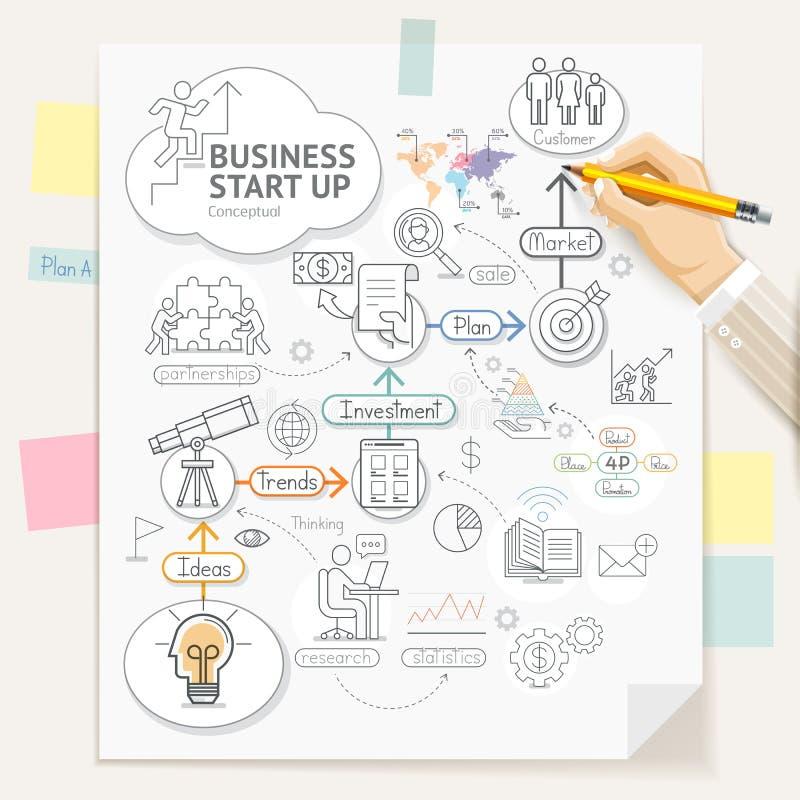 El negocio comienza para arriba a planear iconos conceptuales de los garabatos libre illustration
