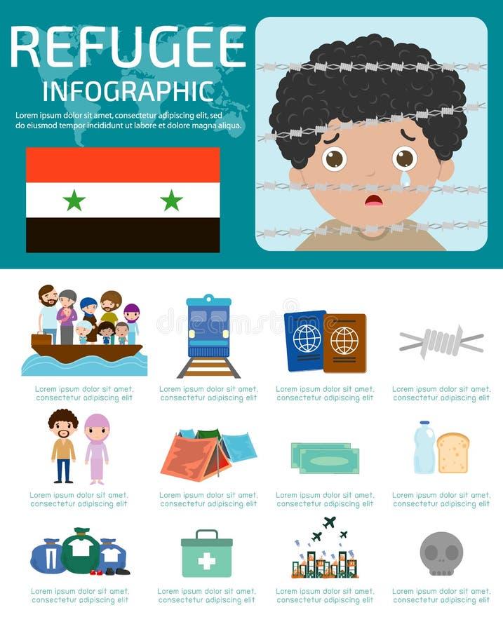 El niño pequeño detrás del alambre de púas, refugiado Concepto de las víctimas de la guerra vector los elementos infographic, sis stock de ilustración