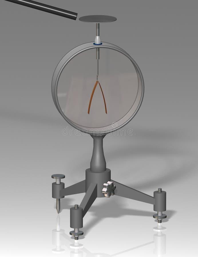 El objeto cargado y diverge electroscopio de las hojas Educación de la física ejemplo 3D en un fondo gris ilustración del vector