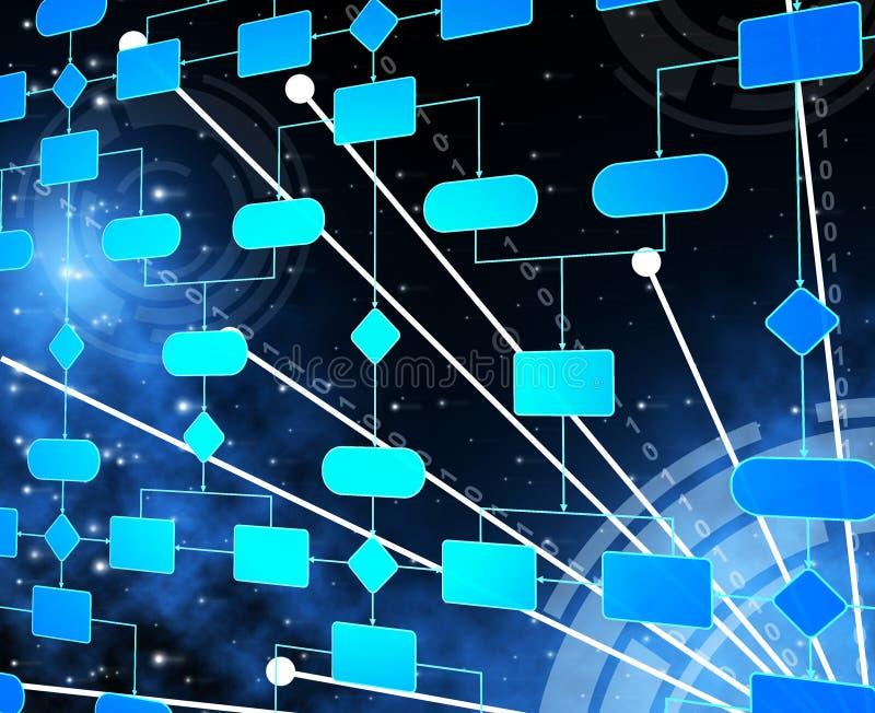 El organigrama representa el organigrama y procesos del flujo de trabajo libre illustration