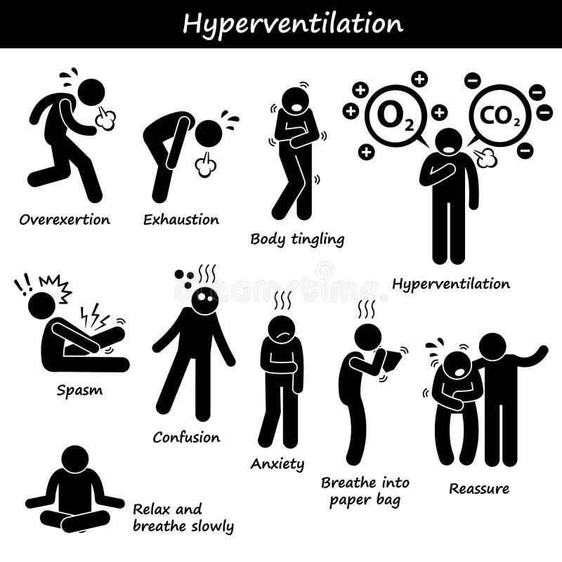 El Overbreathing de la hiperventilación Overexert Cliparts stock de ilustración