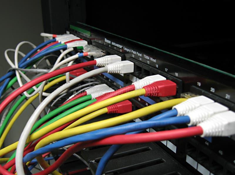 El panel de corrección. foto de archivo
