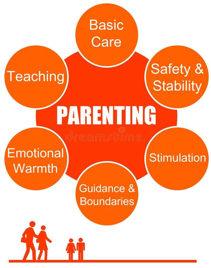 El Parenting stock de ilustración