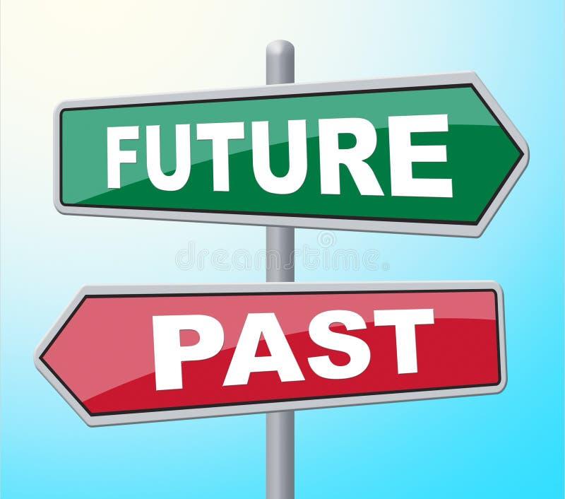 El pasado del futuro representa el letrero y la evolución del cartel ilustración del vector