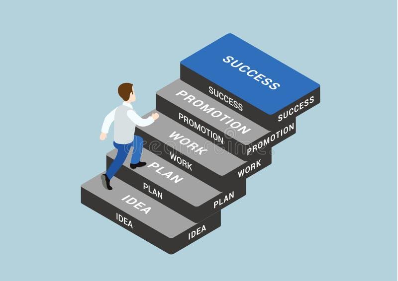 El paso del concepto del negocio tiene éxito infographic isométrico del web plano 3d ilustración del vector