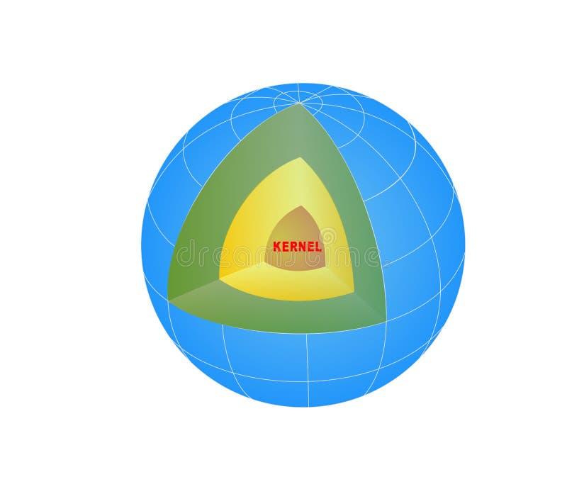 El perfil de la tierra imagen de archivo libre de regalías