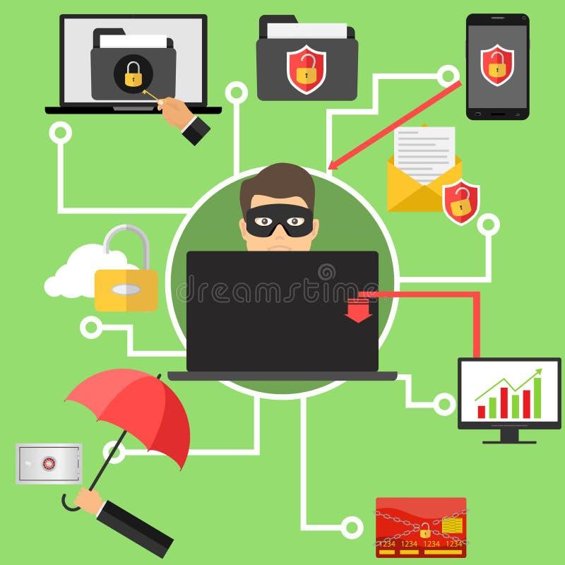El pirata informático roba datos personales del ordenador Los datos personales cortados scammer de Internet Diseño plano, ejemplo libre illustration