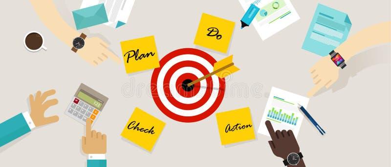 El plan de PDCA comprueba concepto del negocio de la gestión de la acción stock de ilustración
