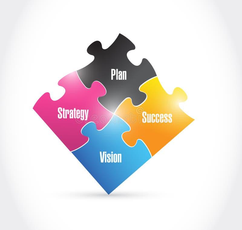 El plan, estrategia, éxito, rompecabezas de la visión junta las piezas ilustración del vector
