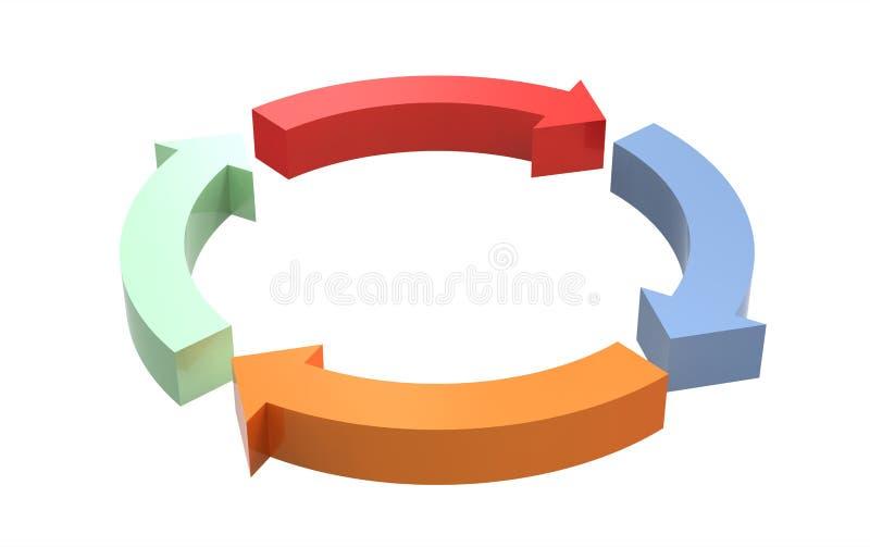 El plan hace el círculo del acto de verificación stock de ilustración