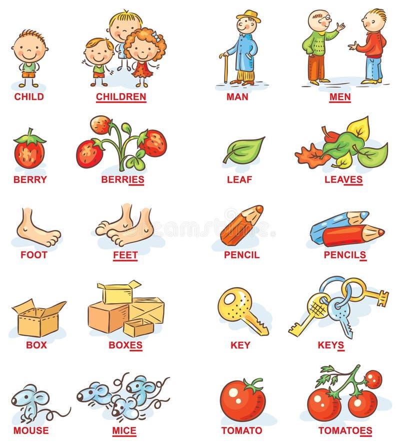 El plural de sustantivos en imágenes coloridas de la historieta, se puede utilizar como ayuda a la ense6anza para el aprendizaje  stock de ilustración