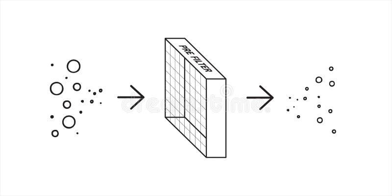 El Pre-filtro quita el polvo stock de ilustración