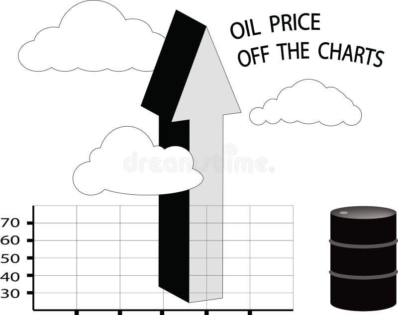 El precio del petróleo está de las cartas libre illustration