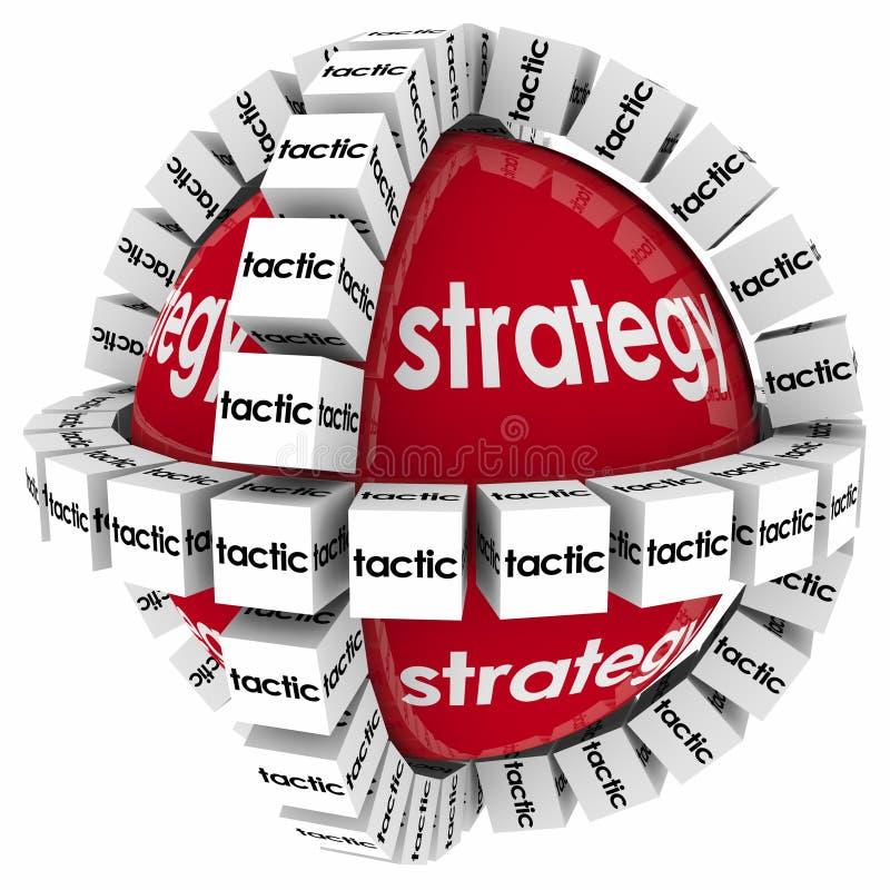 El procedimiento de sistema de proceso de las táctica de la estrategia alcanza la meta Su de la misión stock de ilustración