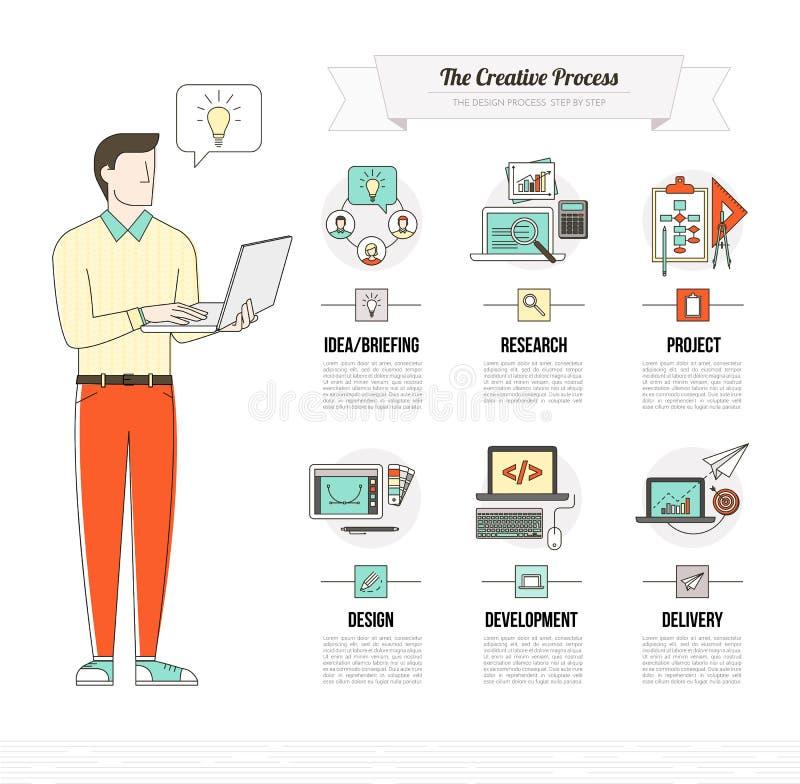 El proceso creativo ilustración del vector