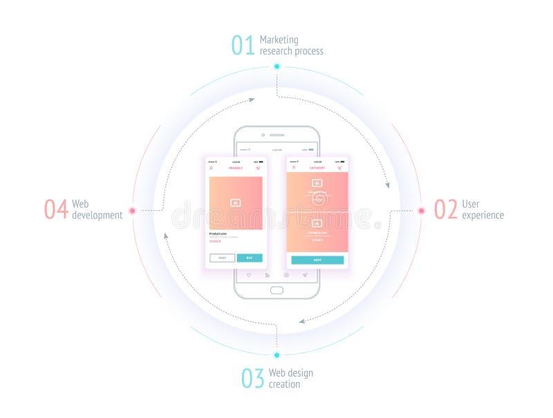El proceso de crear una interfaz de usuario Un wireframe del sitio web, un diseño de página o una pantalla que representa el esqu ilustración del vector