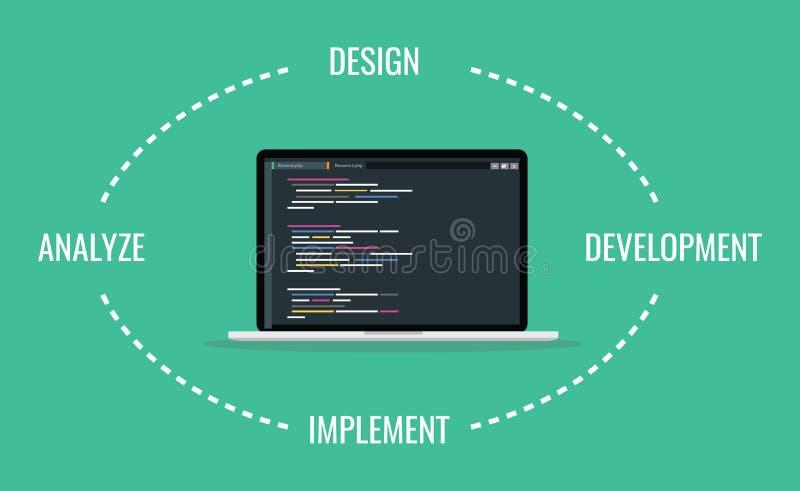 El proceso del ciclo de vida de desarrollo de programas del SDLC con el ordenador portátil y el código script programa ilustración del vector