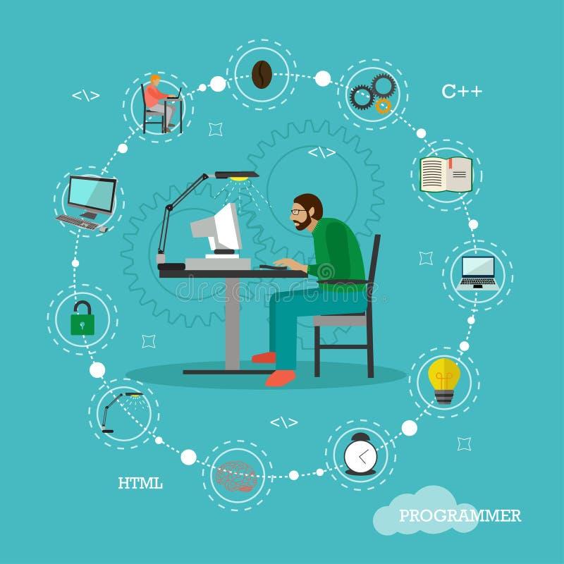 El programador se sienta en una silla y el trabajo con el ordenador ilustración del vector