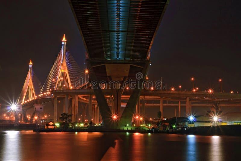 El puente industrial del anillo fotografía de archivo