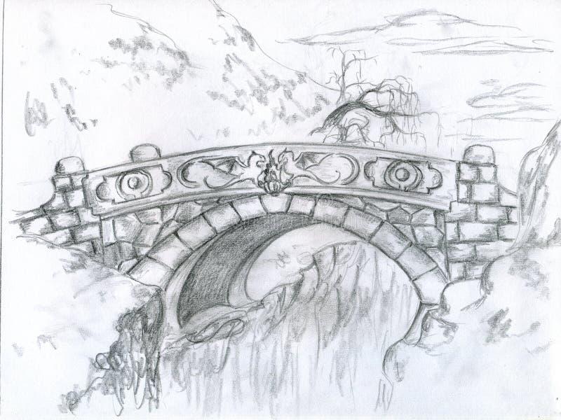 El puente pasado ilustración del vector