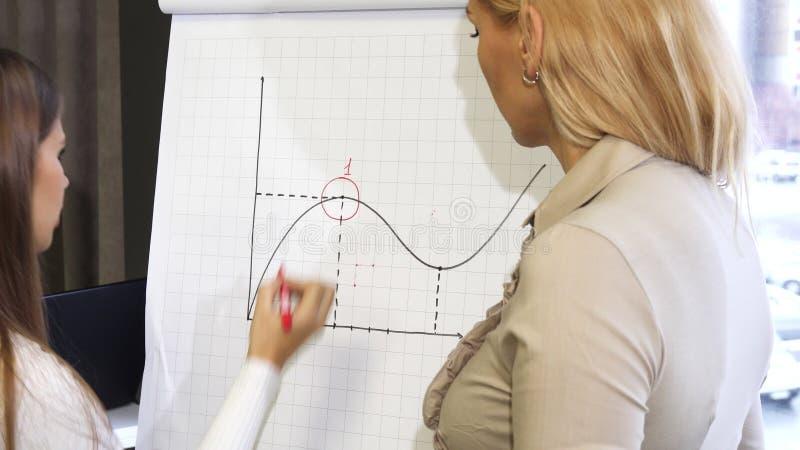 El Rearview tiró de dos mujeres de negocios que dibujaban gráficos de negocio en el tablero fotografía de archivo