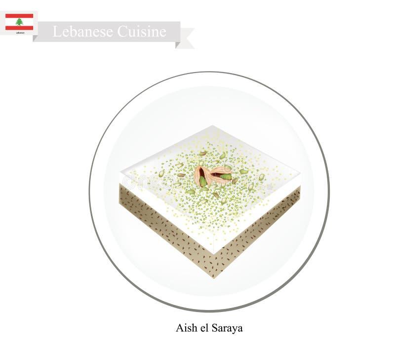 EL Saraya o pudín libanés de Aish del pan libre illustration