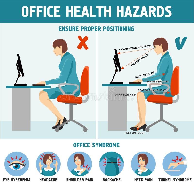 El sentarse correcto en el infographics ergon?mico de los peligros para la salud de la oficina de la postura del escritorio stock de ilustración