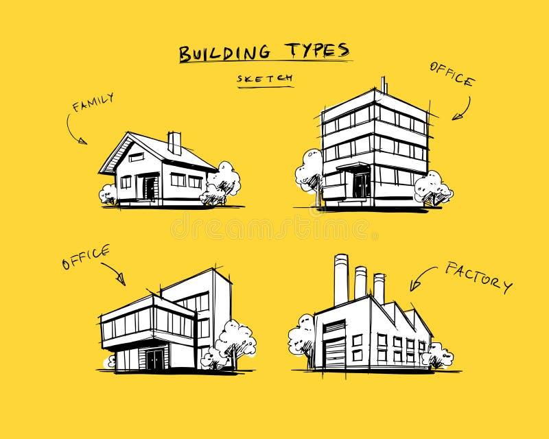 El sistema de cuatro edificios mecanografía el ejemplo dibujado mano de la historieta