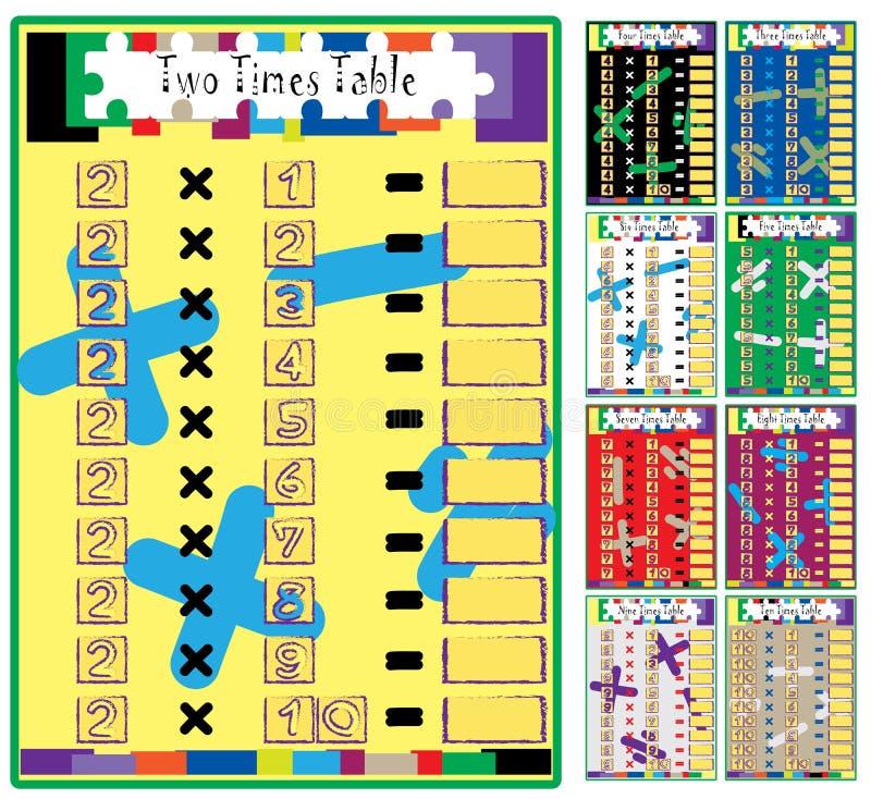 El sistema del taladro de la matemáticas de la multiplicación mide el tiempo de la tabla ilustración del vector