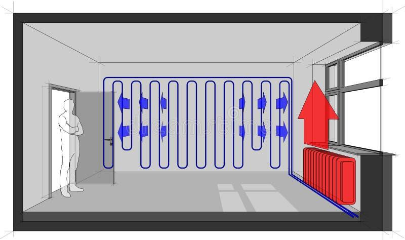 El sitio se refrescó con la pared que se refrescaba y calentada con el radiador libre illustration
