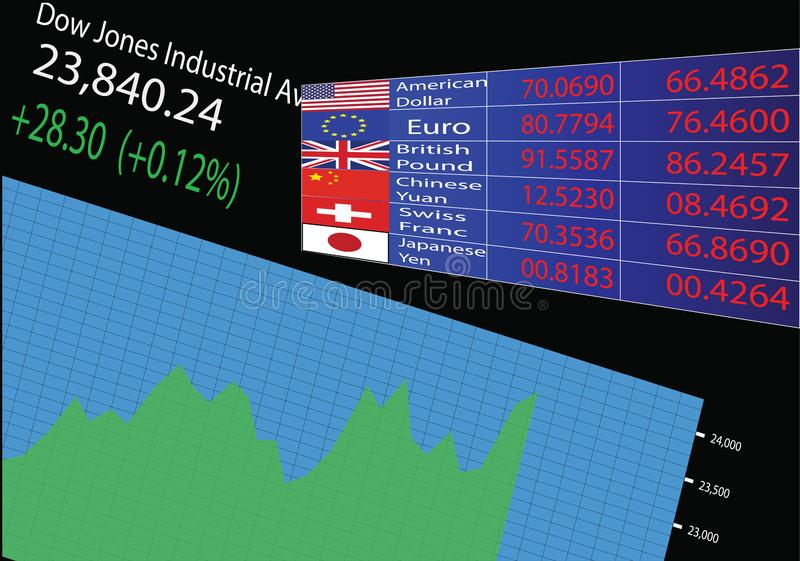 El tablero de Dow Jones Chart With Currency Exchange libre illustration